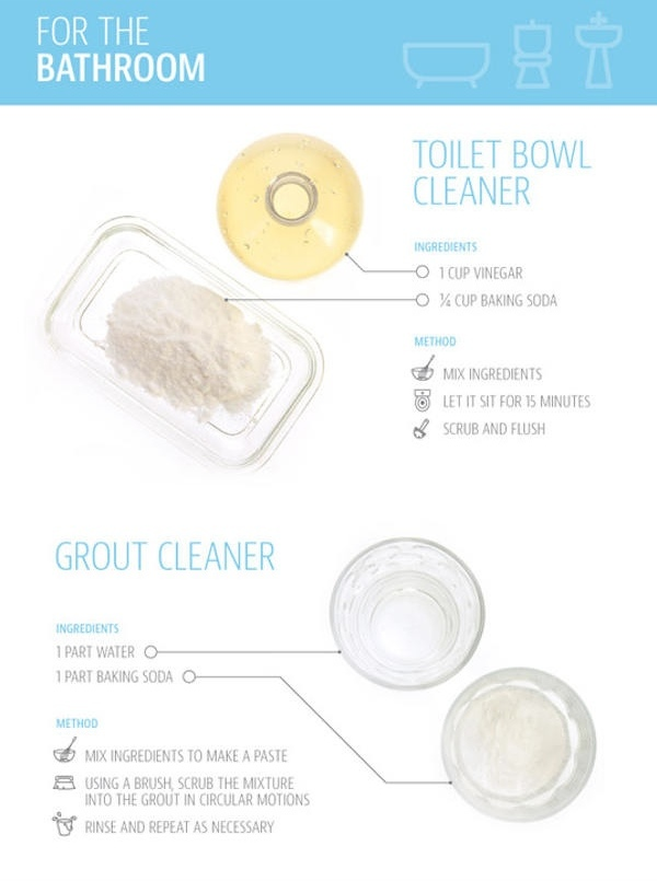 Natural Cleaning Products for the bathroom