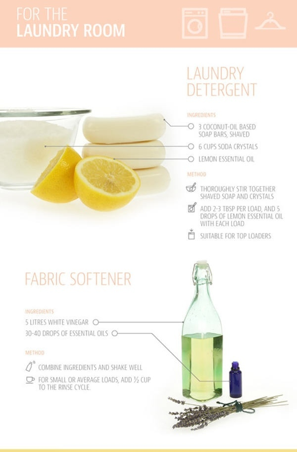 Guide DIY Cleaning Products 3