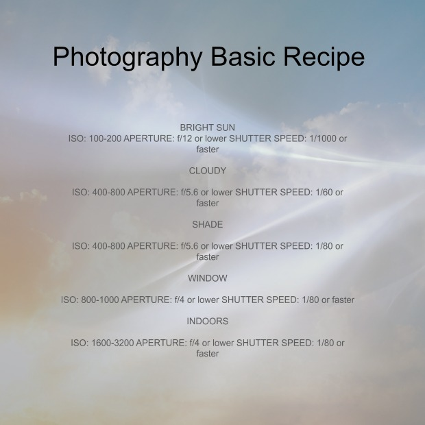 Photography Tips Basic recipe