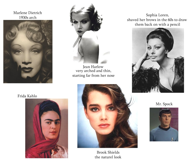 Famous eyebrows Sophia Loren, Mr. Spock, Frida Kahlo