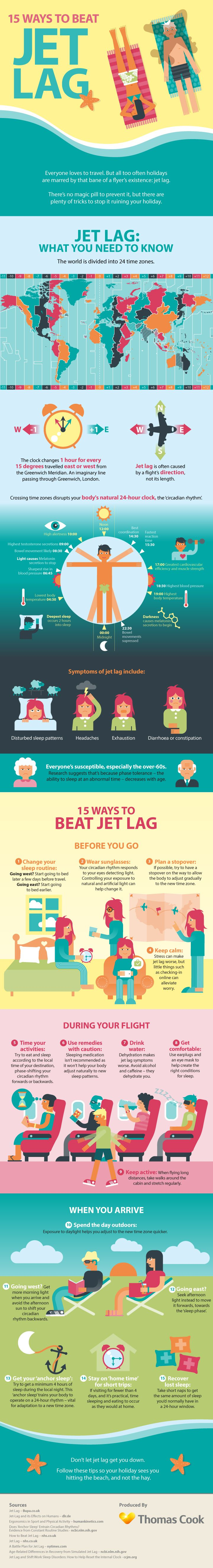 Beat jet-lag tips