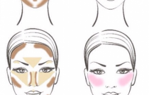 The Contouring Cheat sheet