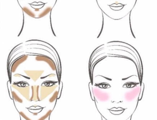Contouring cheat sheet