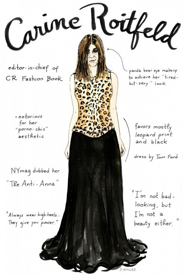Carine Roitfeld, CR Fashion Book Editor in Chief illustration