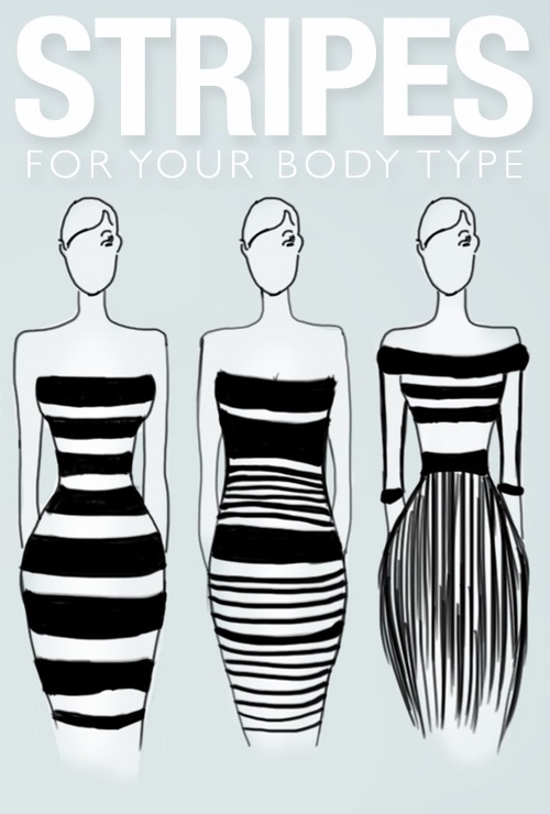 Stripes for your body-type illusration