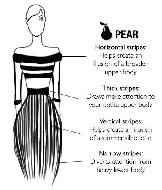 Stripes for your body type pear illustration