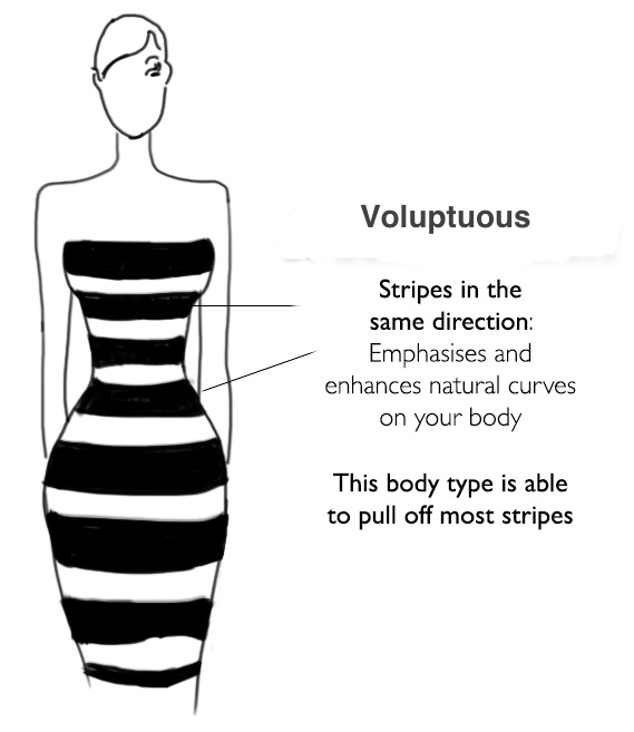 Voluptuous hpw to wear stripes