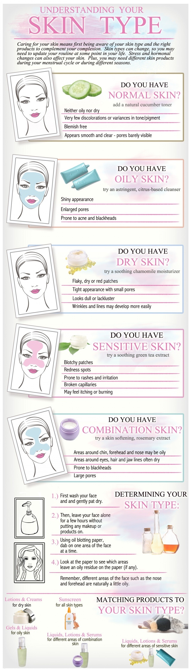 understanding your skin type 2