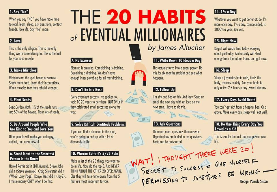 the-20-habits-of-eventual-millionaires