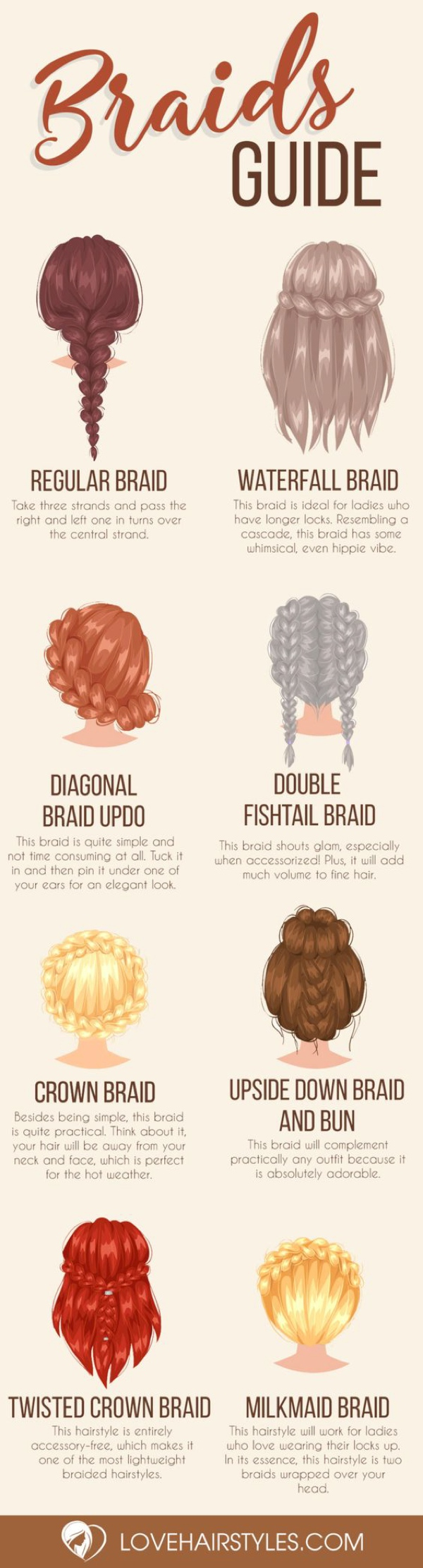 braids guide